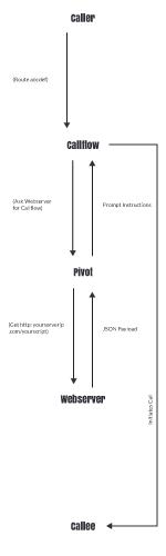 pivot4.png